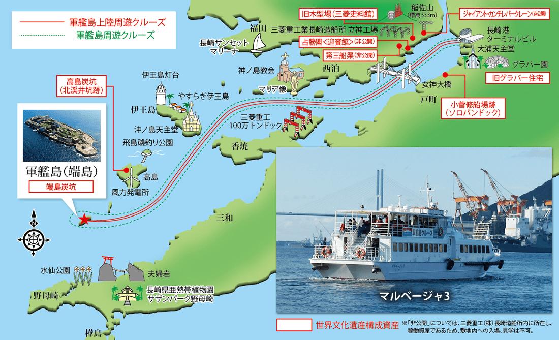 Service Route